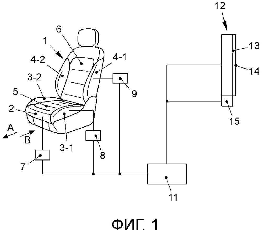 Способ и устройство для перестановки по меньшей мере одного подвижного первого элемента сиденья транспортного средства