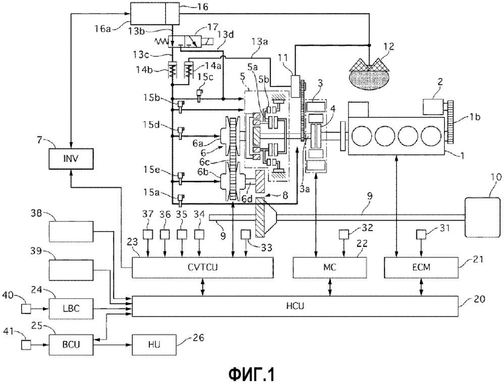 Способ и устройство для управления транспортным средством