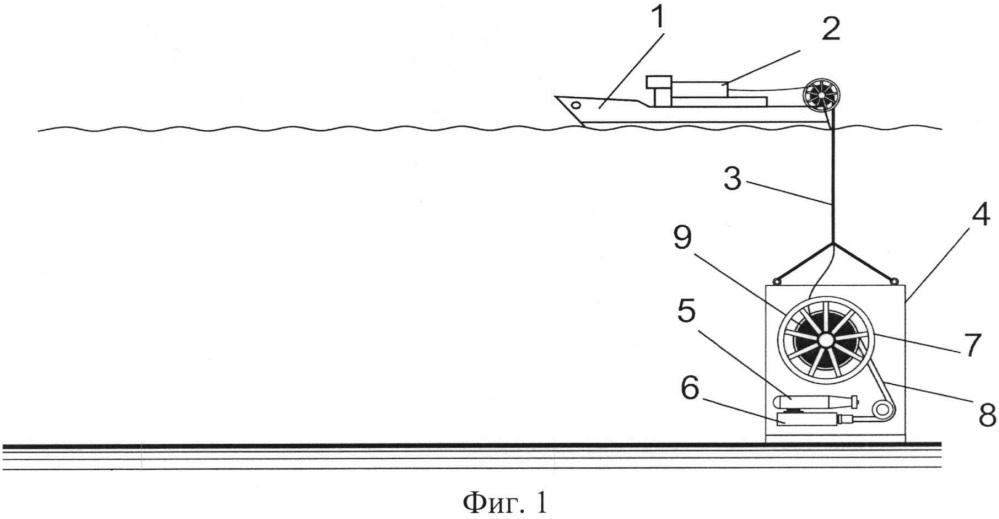 Способ проведения подводно-подледного сейсмопрофилирования с использованием перемещаемой подводным судном донной сейсморазведочной косы и технологический комплекс для его осуществления