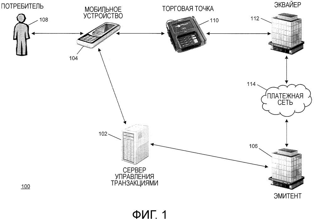 Способ и система безопасной аутентификации пользователя и мобильное устройство без элементов безопасности