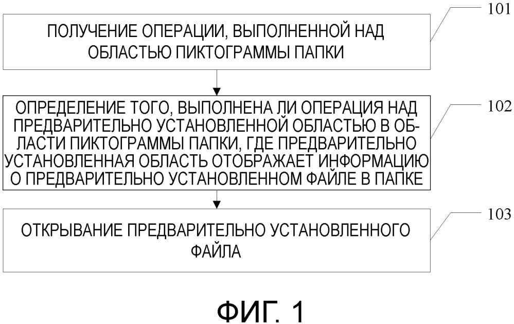 Способ для открывания файла в папке и терминал