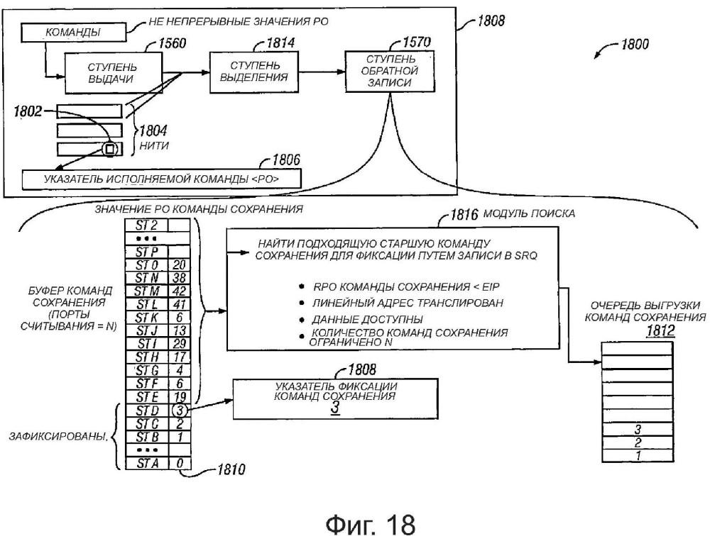 Команда и логическая схема для сортировки и выгрузки команд сохранения
