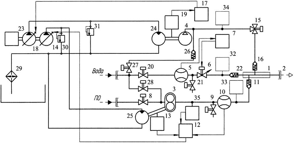 Мобильная установка пожаротушения с генерированием пены компрессионным способом