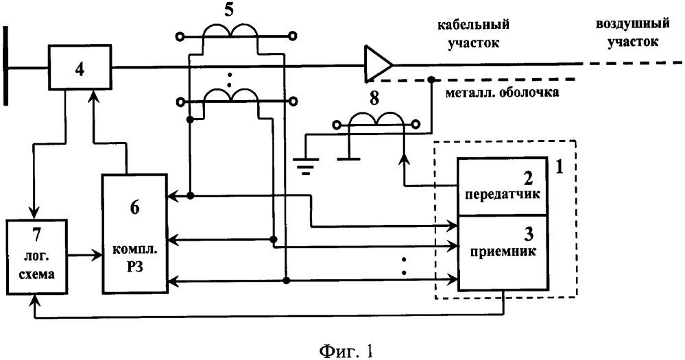 Способ автоматического повторного включения кабельно-воздушной линии электропередачи