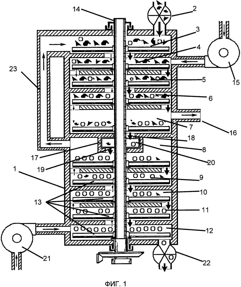 Способ переработки твердого топлива с получением горючего газа и реактор для его осуществления