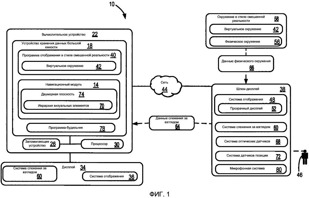 Навигация по пользовательскому интерфейсу