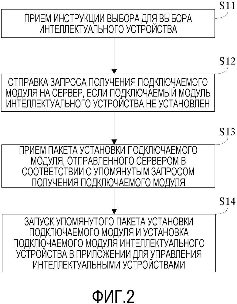 Способ и устройство для установки подключаемого модуля интеллектуального устройства