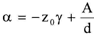 Способ модуляции амплитуды и фазы высокочастотных сигналов и устройство его реализации