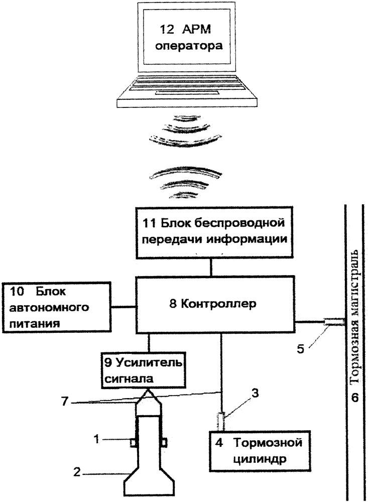 Способ регистрации тяговых параметров при движении поезда и измерительно-вычислительный комплекс для его реализации