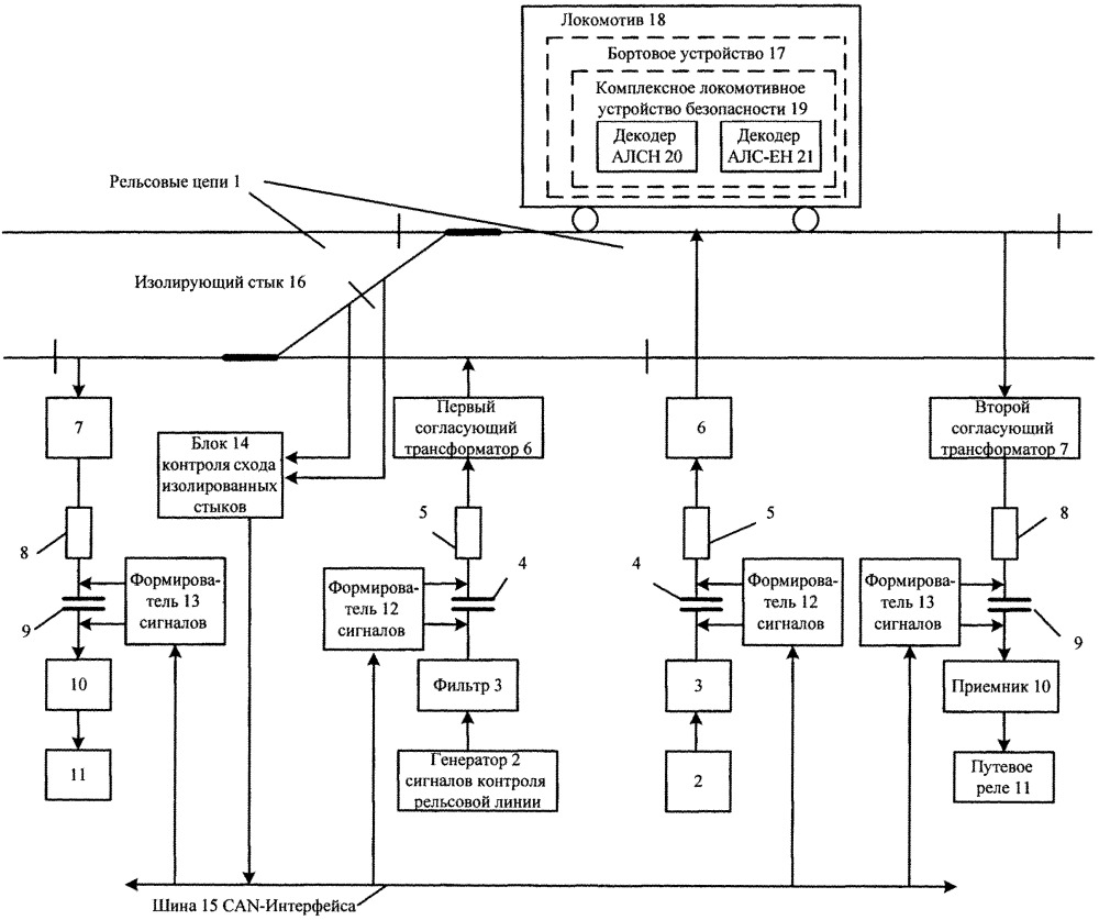 Система для регулирования движения поездов