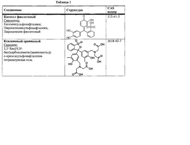 Азольные соединения в качестве ингибиторов коррозии