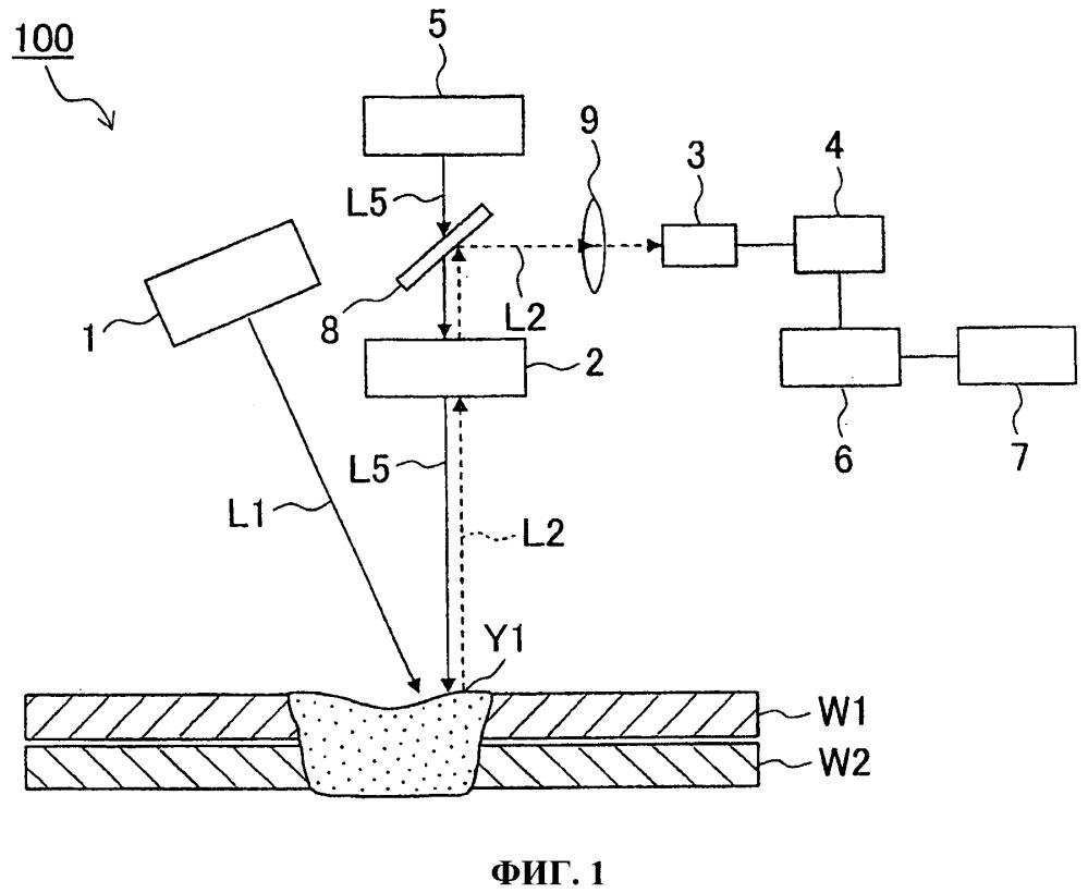 Устройство контроля сварного участка и способ его контроля