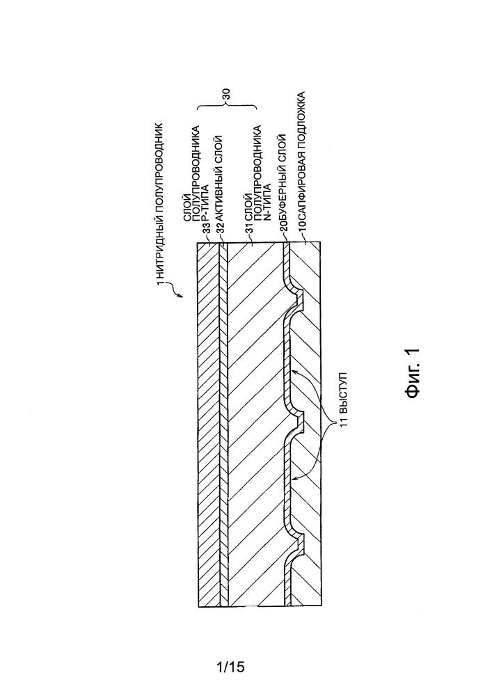 Нитридный полупроводниковый элемент и способ его производства
