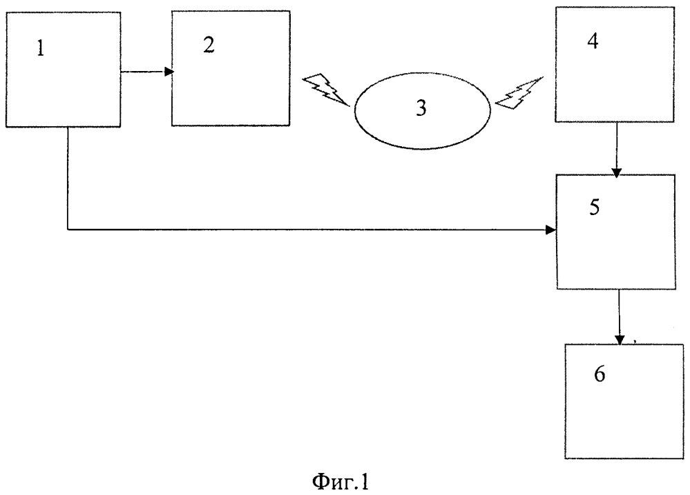 Способ анализа последовательности нуклеотидов