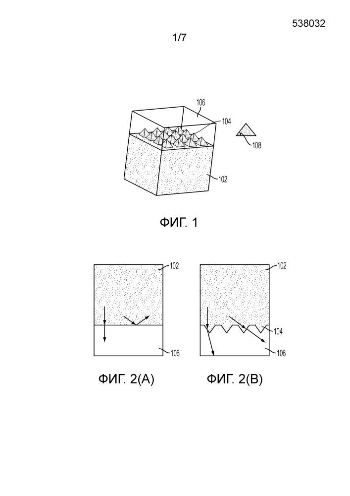 Способ производства граничных поверхностей граната и изделия, содержащие полученные таким способом гранаты