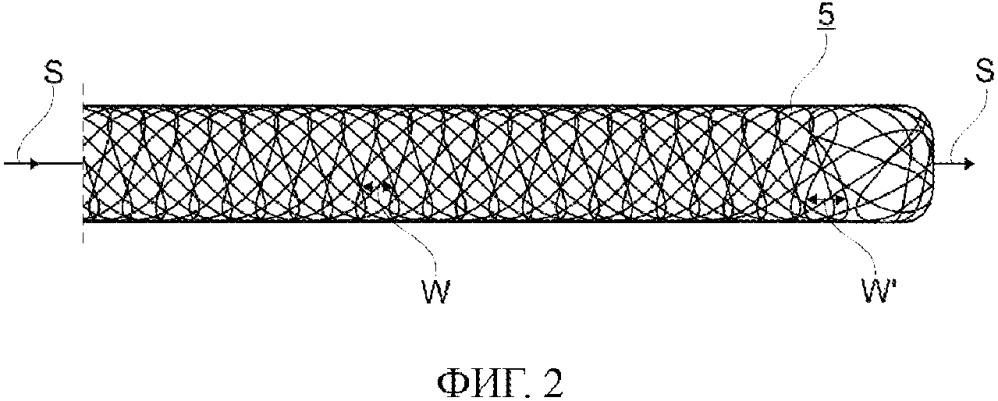 Генератор озона с распределением разряда в зависимости от местоположения