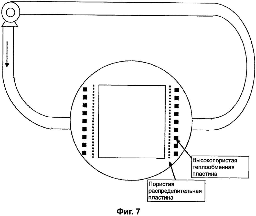 Реакторная система и способ модификации древесины