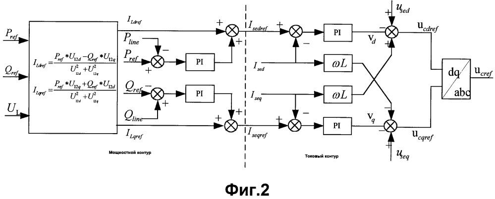 Способ и система регулирования мощности на линии для устройства комплексного регулирования перетоков мощности