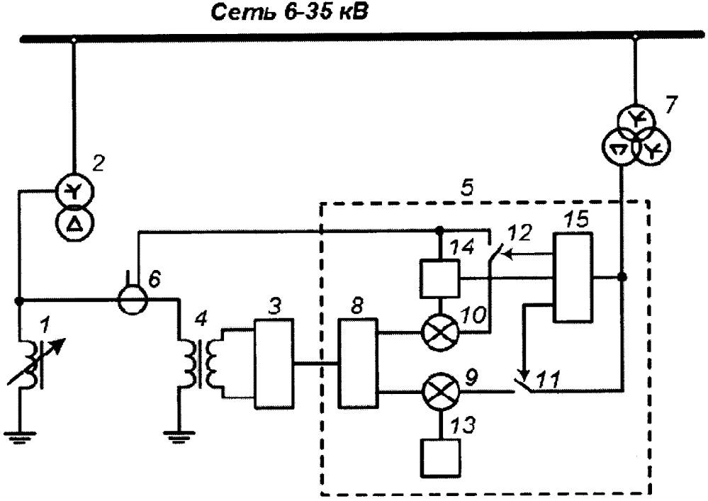 Способ автоматического регулирования напряжения смещения нейтрали в компенсированной сети