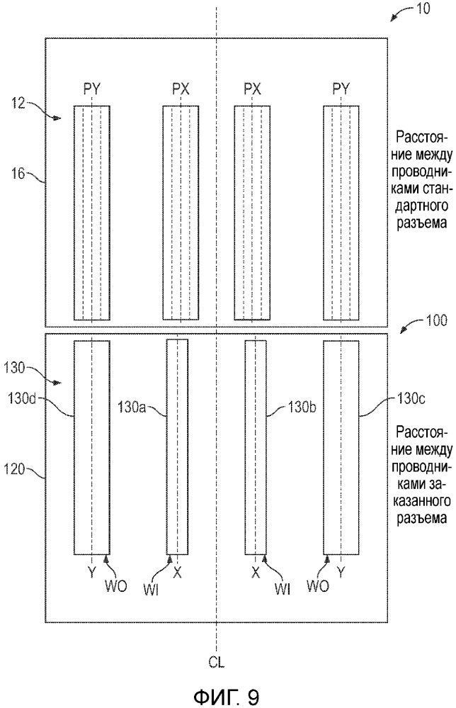 Разъем повышенной безопасности для последовательной проводной шины