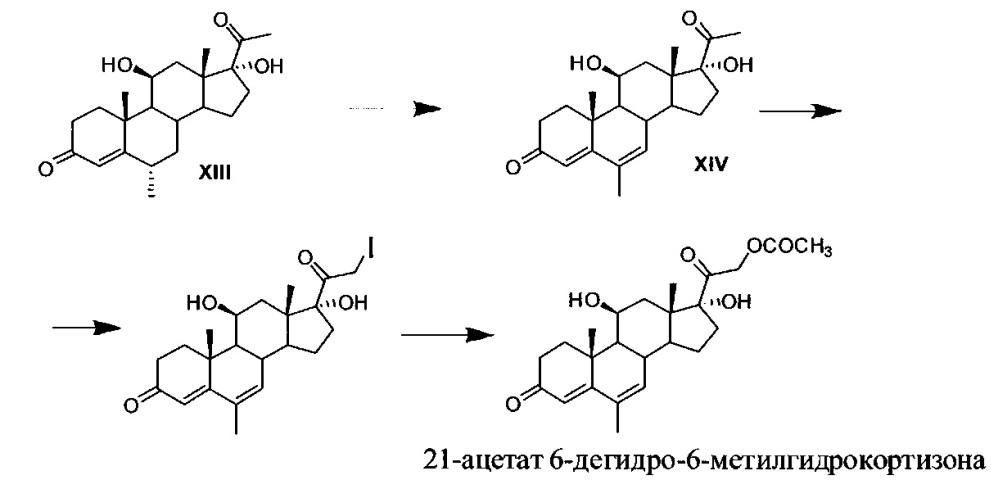 Способ получения 6-дегидро-6-метилгидрокортизона или его эфиров из 21-ацетата гидрокортизона