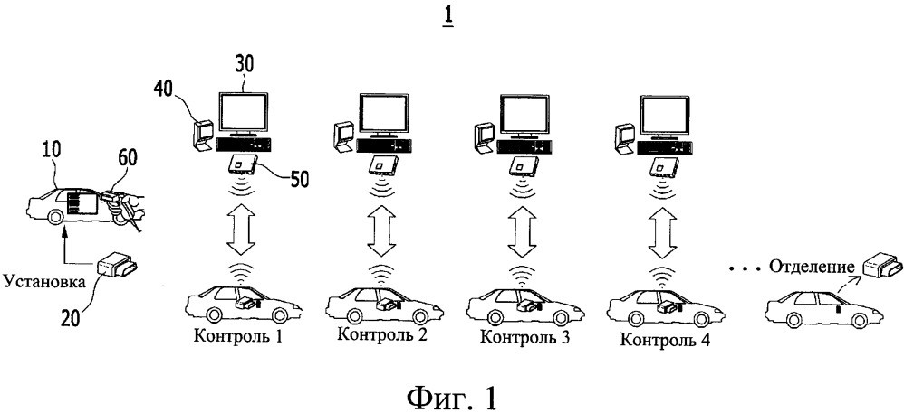 Система контроля для транспортного средства и способ управления такой системой