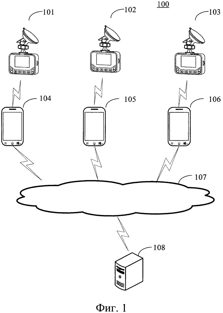 Способ и устройство для администрирования видеоданных, а также терминал и сервер