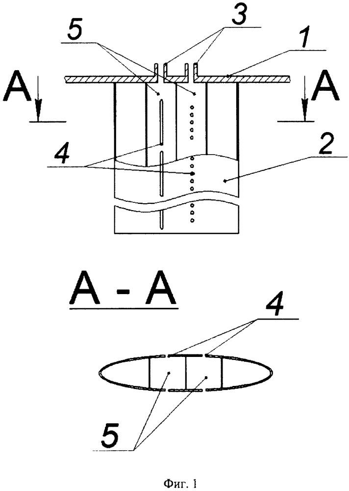 Фронтовое устройство форсажной камеры сгорания газотурбинного двигателя