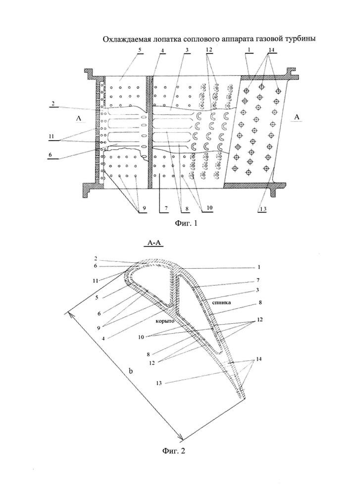 Охлаждаемая лопатка соплового аппарата газовой турбины
