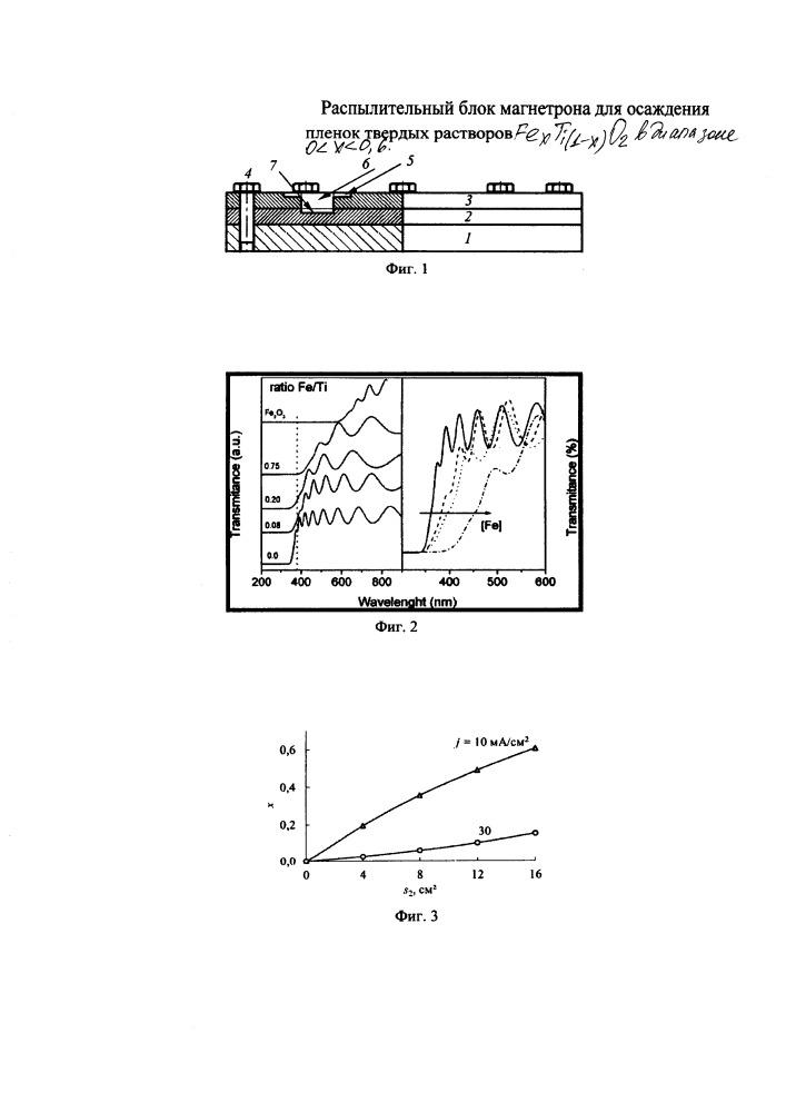 Распылительный блок магнетрона для осаждения пленок твердых растворов fexti(1-x)o2 в диапазоне 0<x<0,6