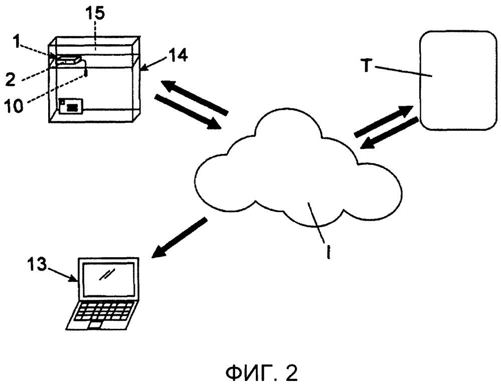 Система записи данных для мониторинга и отслеживания отгрузки и транспортировки товаров, требующих поддержания конкретных значений параметров, и способ осуществления указанного мониторинга и отслеживания