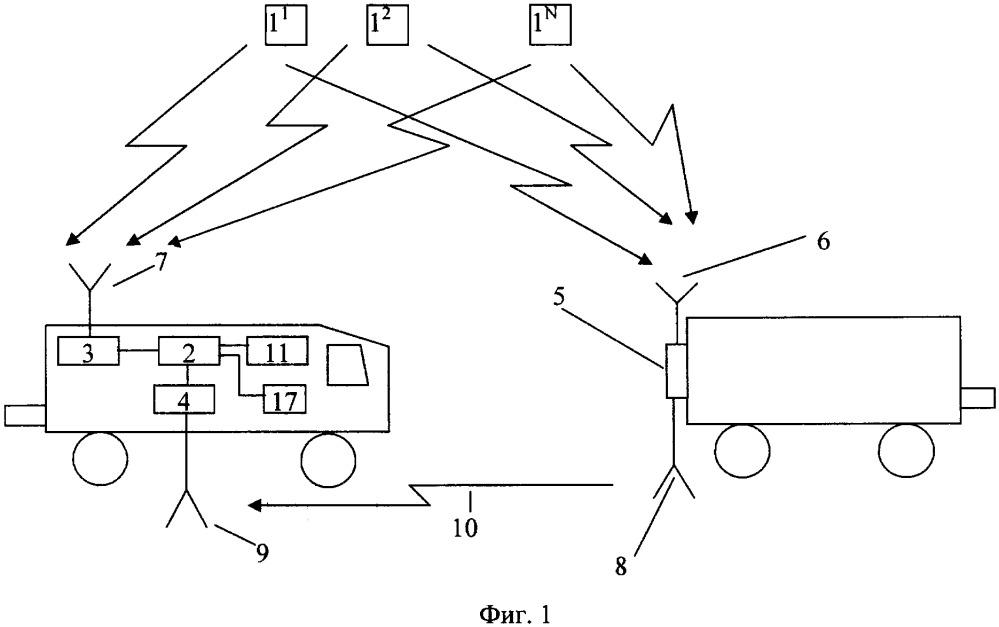 Способ и система децентрализованного интервального регулирования движения поездов