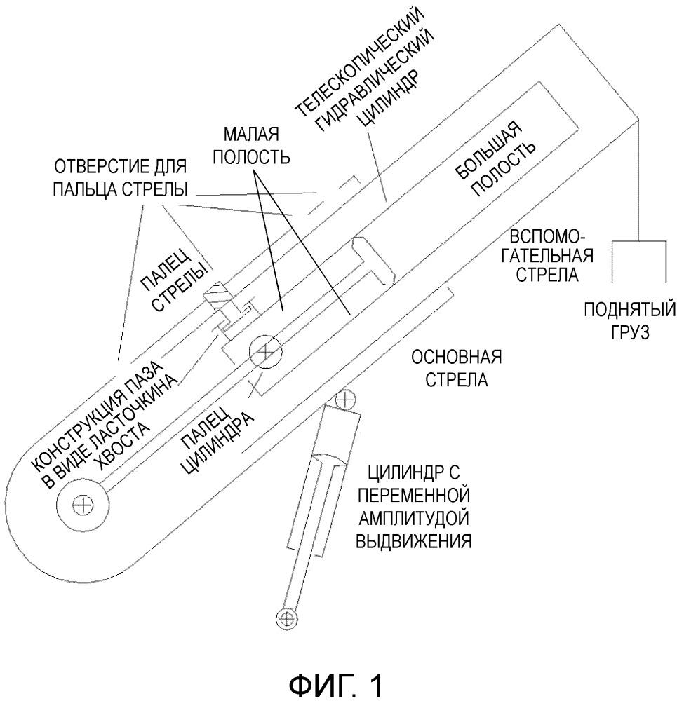 Устройство и способ определения и защиты телескопического гидравлического цилиндра подъемного крана