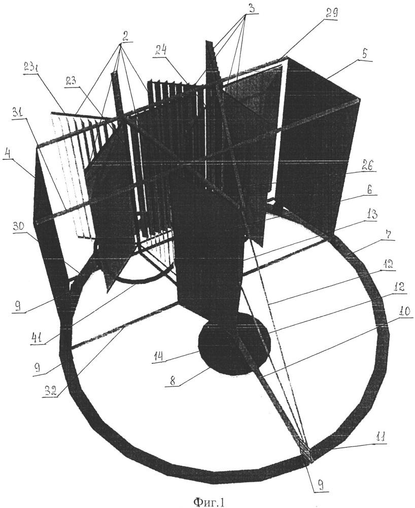 Ветроэнергетическая установка вертикального типа