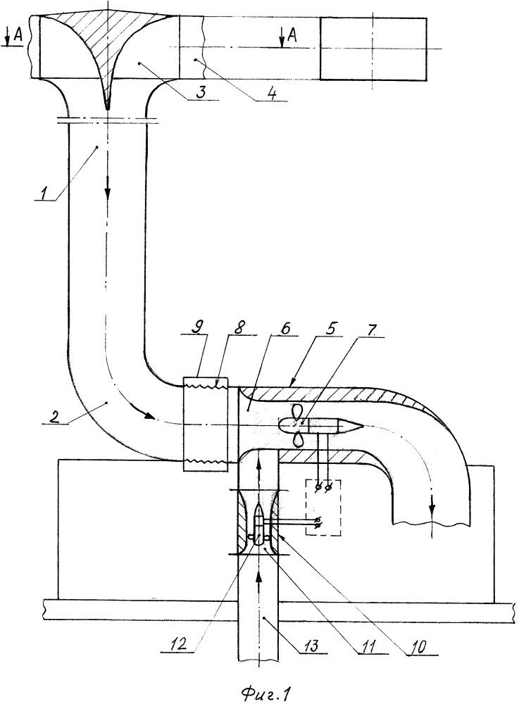 Ветрогенераторная установка д.и. образцова