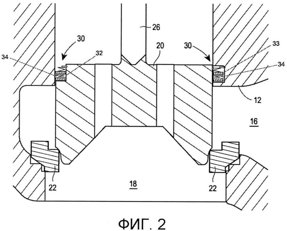 Композиционный динамический уплотнительный узел клапана для высокотемпературных управляющих клапанов