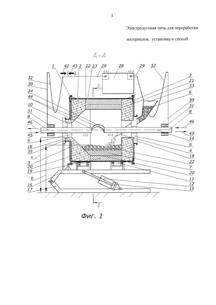 Электродуговая печь для переработки материалов, установка для электродуговой переработки материалов и способ работы установки