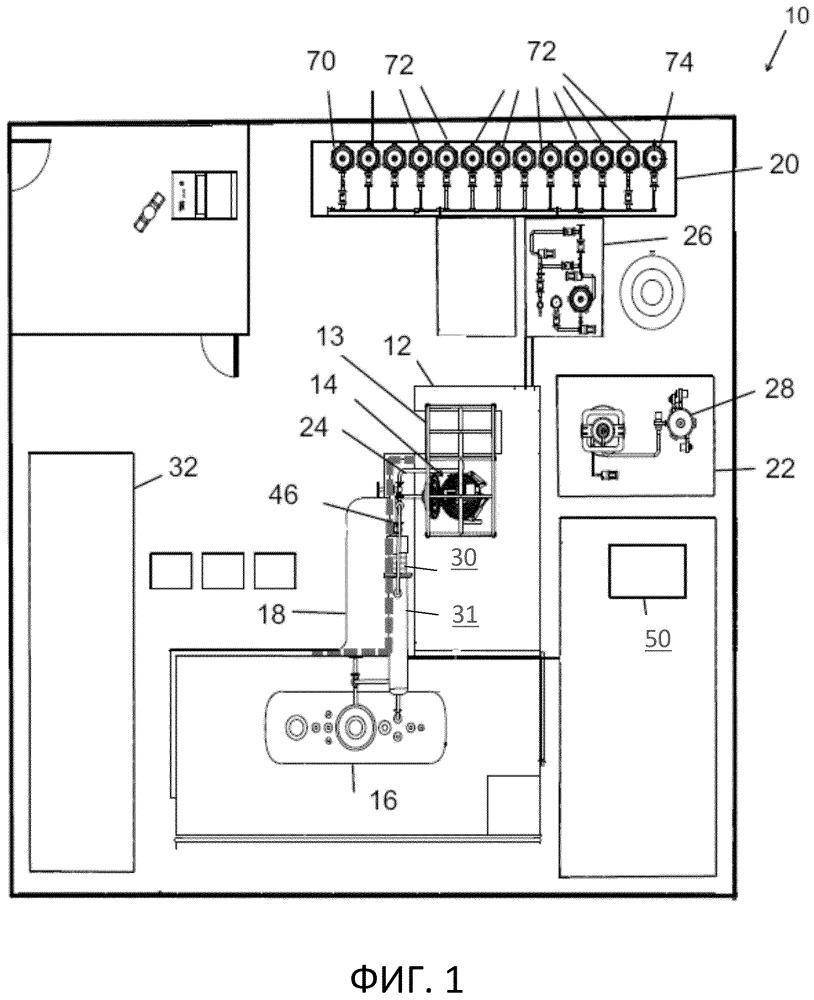 Система и способ периодического процесса суперобжига