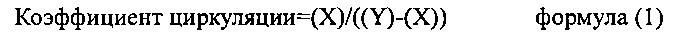 Способ получения амида альфа-гидроксиизомасляной кислоты и реактор
