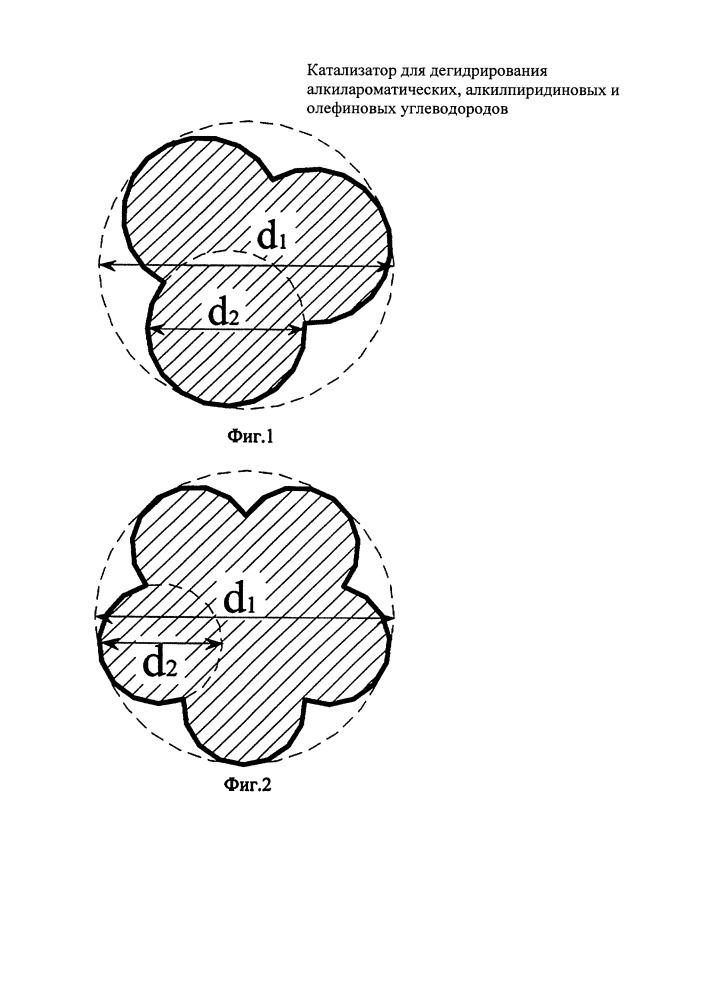 Катализатор для дегидрирования алкилароматических, алкилпиридиновых и олефиновых углеводородов