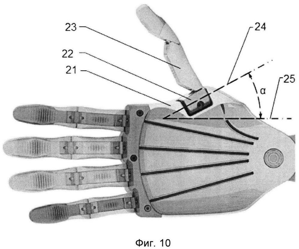 Протез руки для пациентов со степенью ампутации от пальцев до предплечья, протез лучезапястного сустава, включающий протез кисти руки, устройство блокировки тросов тяг пальцев протеза кисти руки (3 варианта), устройство управления комбинацией положения пальцев протеза кисти руки (2 варианта)