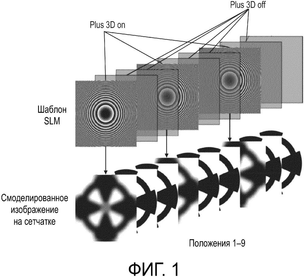 Конструкция положительной линзы с подачей импульса для контроля миопии, увеличенной глубины резкости и коррекции пресбиопии