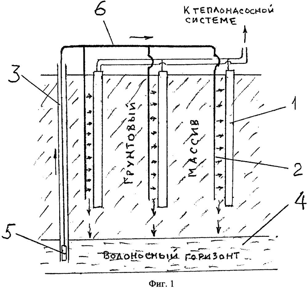 Грунтовый теплообменник геотермальной теплонасосной системы с увлажнением грунта и способ его использования
