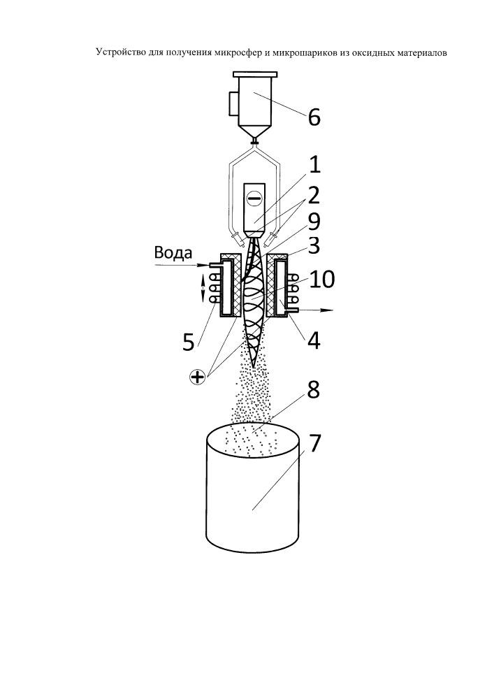 Устройство для получения микросфер и микрошариков из оксидных материалов
