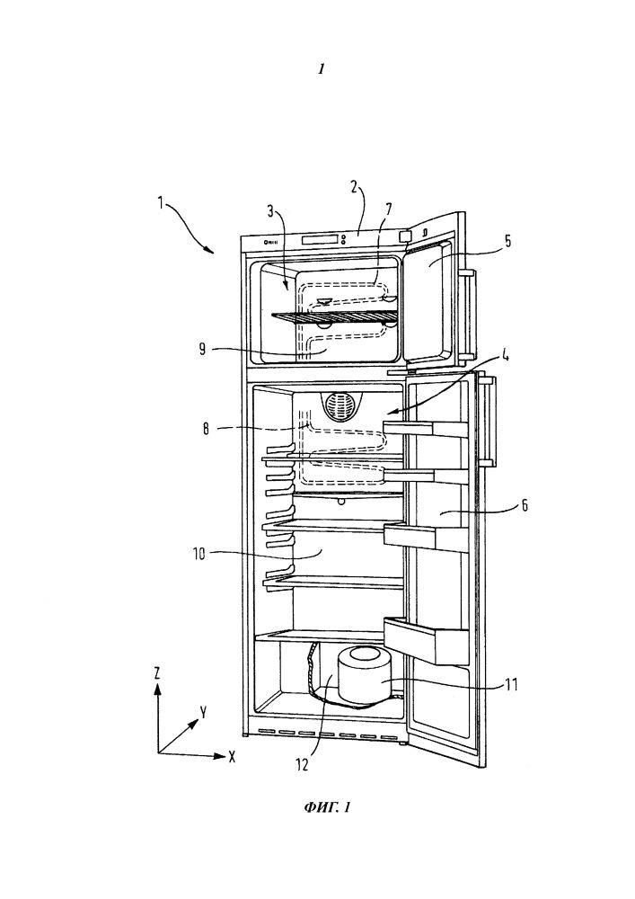Бытовой холодильный аппарат, содержащий компрессор с опорами компрессора