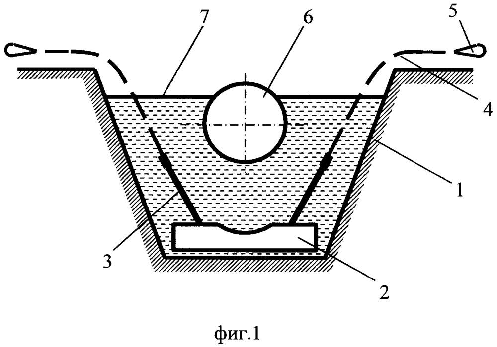 Способ балластировки трубопровода в обводненной траншее