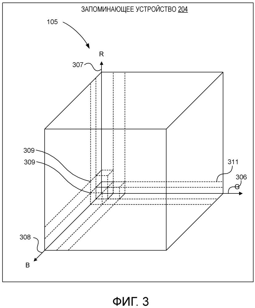 Картридж для устройства печати с запоминающим устройством, содержащим сжатые многомерные цветовые таблицы