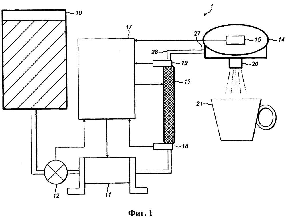 Улучшения в машинах для приготовления напитков и жидких пищевых продуктов