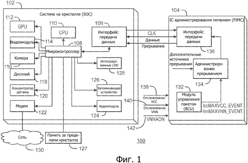 Архитектура с ультранизкой мощностью для поддержки постоянно включенного пути к памяти