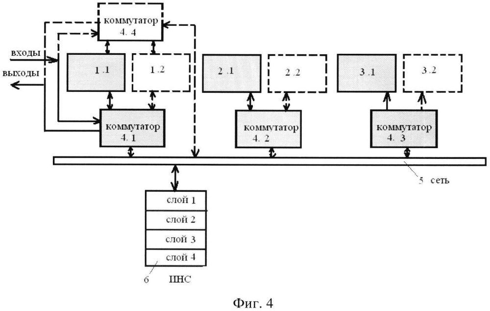 Способ обеспечения работоспособности вычислительной системы и устройства для его реализации
